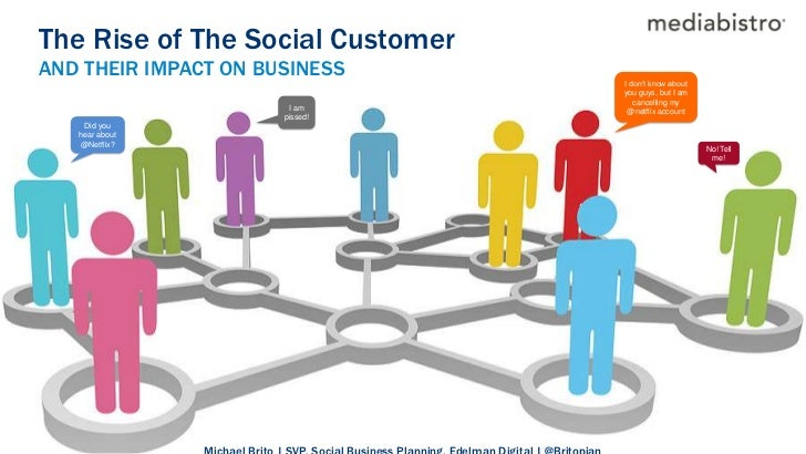 The Rise of The Social CustomerAND THEIR IMPACT ON BUSINESS      I don't know about                                  you g...