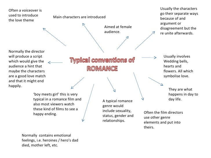 romance conventions Genre conventions are elements like archetypal characters or repeated plot points that make a genre unique most genre conventions wise geek clear answers for common questions  but if you do that, it isn't a romance novel it will be classified as something else.