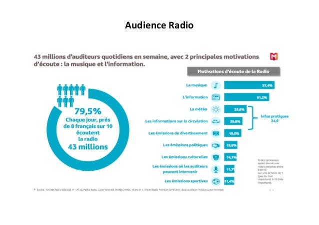 Media briefing @ SalonRadio et AudioDigital 2018 Slide 3