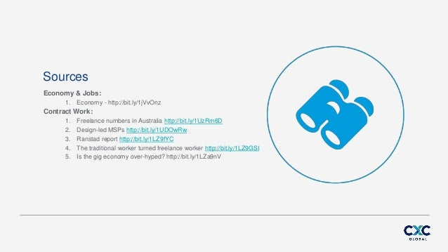 Sources Economy & Jobs: 1. Economy - http://bit.ly/1jVvOnz Contract Work: 1. Freelance numbers in Australia http://bit.ly/...
