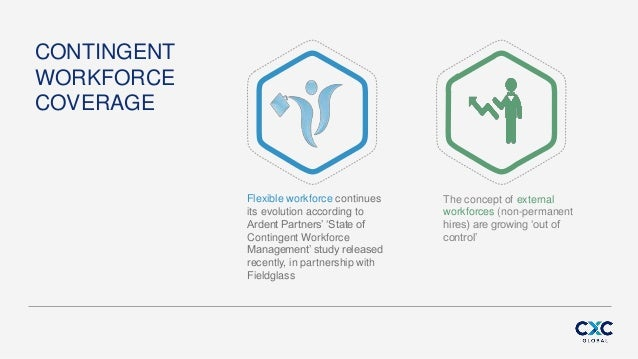 CONTINGENT WORKFORCE COVERAGE Flexible workforce continues its evolution according to Ardent Partners' 'State of Contingen...