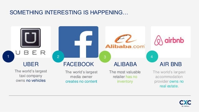 SOMETHING INTERESTING IS HAPPENING… UBER 1 The world's largest media owner creates no content FACEBOOK 2 The most valuable...