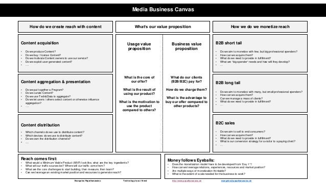 How do we create reach with content What's our value proposition How we do we monetize reach Content acquisition • Do we p...