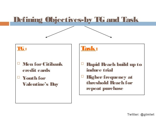 Defining Objectives-by TG and Task  TG :     Men for Citibank credit cards Youth for Valentine's Day  Task :     Rapid...
