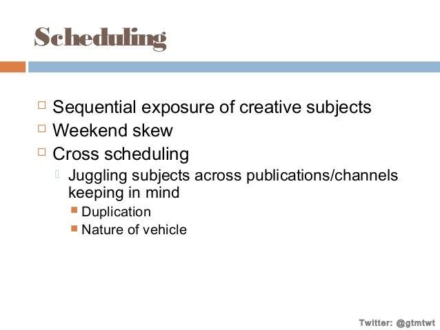 Scheduling     Sequential exposure of creative subjects Weekend skew Cross scheduling   Juggling subjects across publi...