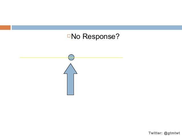 No Response?    Consumer  Twitter: @gtmtwt