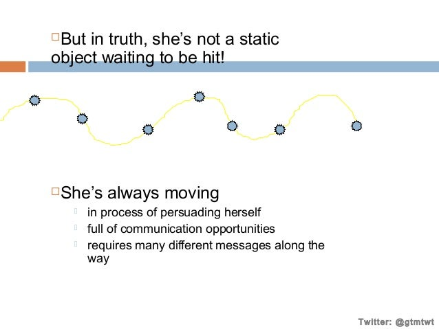 But in truth, she's not a static object waiting to be hit!   She's always moving        in process of persuading hers...