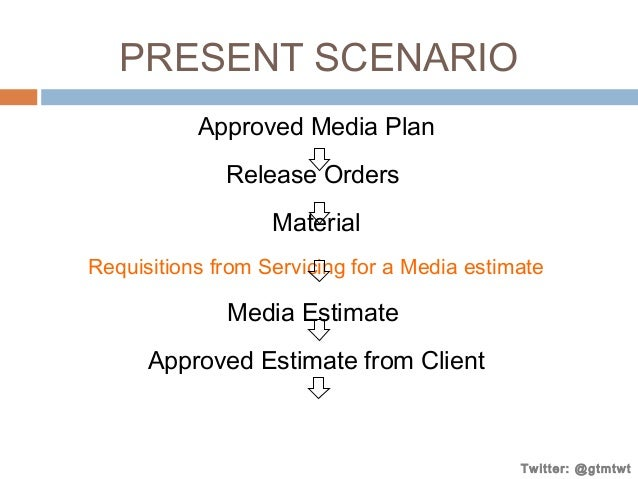 PRESENT SCENARIO Approved Media Plan Release Orders Material Requisitions from Servicing for a Media estimate  Media Estim...
