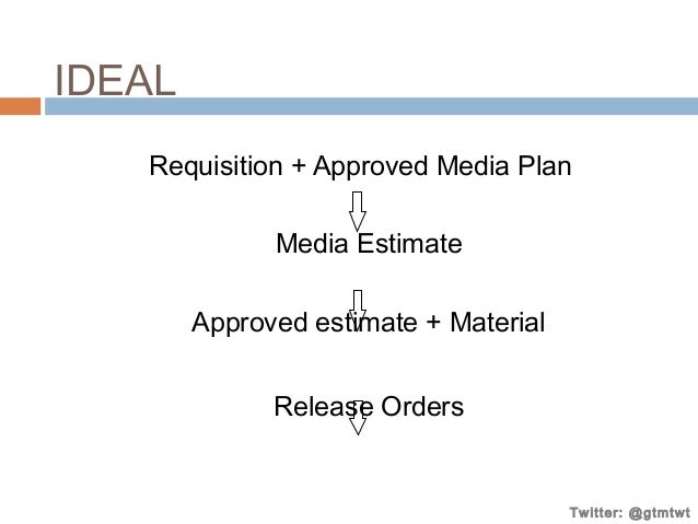IDEAL Requisition + Approved Media Plan Media Estimate Approved estimate + Material Release Orders  Twitter: @gtmtwt