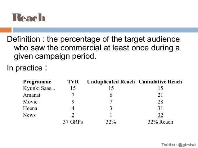 Reach Definition : the percentage of the target audience who saw the commercial at least once during a given campaign peri...