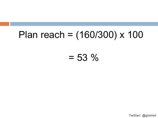 Plan reach = (160/300) x 100 = 53 %  Twitter: @gtmtwt