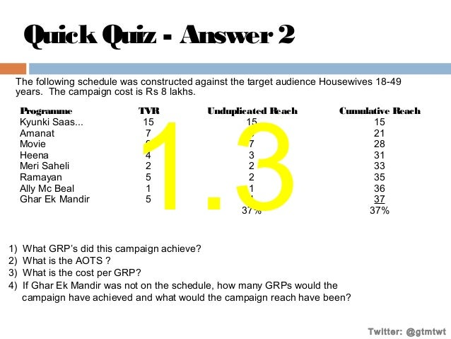 Quick Quiz - Answer 2 The following schedule was constructed against the target audience Housewives 18-49 years. The campa...