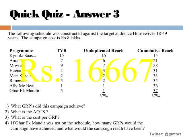 Quick Quiz - Answer 3 The following schedule was constructed against the target audience Housewives 18-49 years. The campa...