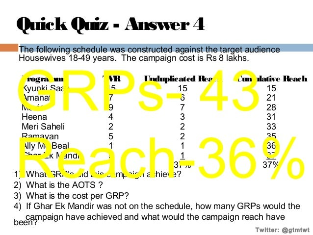 Quick Quiz - Answer 4 The following schedule was constructed against the target audience Housewives 18-49 years. The campa...