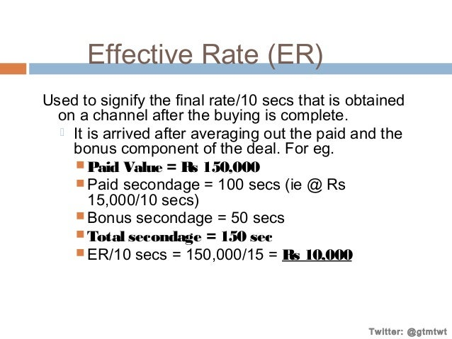 Effective Rate (ER) Used to signify the final rate/10 secs that is obtained on a channel after the buying is complete.  I...