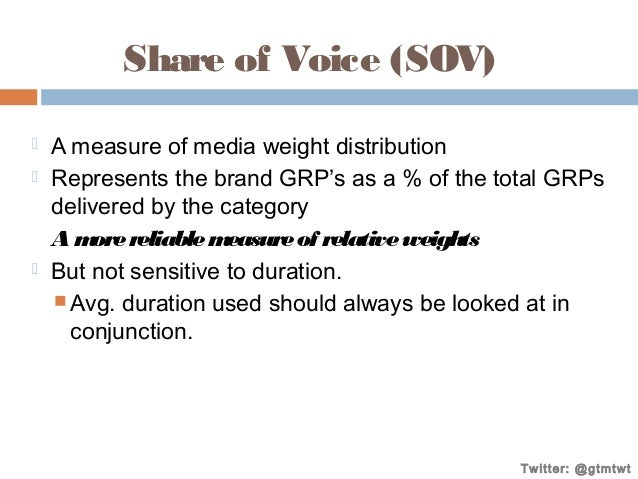 Share of Voice (SOV)      A measure of media weight distribution Represents the brand GRP's as a % of the total GRPs de...