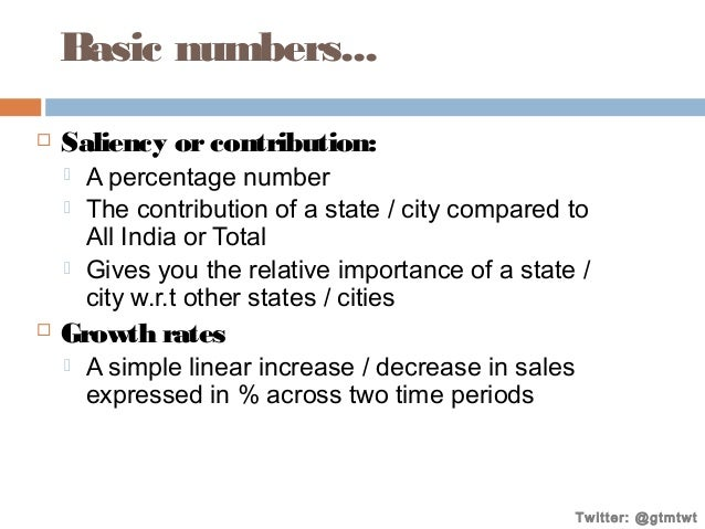 Basic numbers...   Saliency or contribution:       A percentage number The contribution of a state / city compared to...