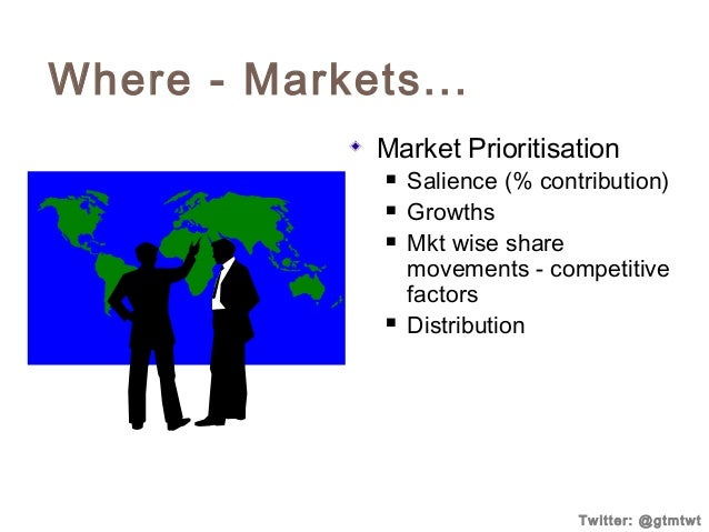 Where - Markets... Market Prioritisation       Salience (% contribution) Growths Mkt wise share movements - competitiv...