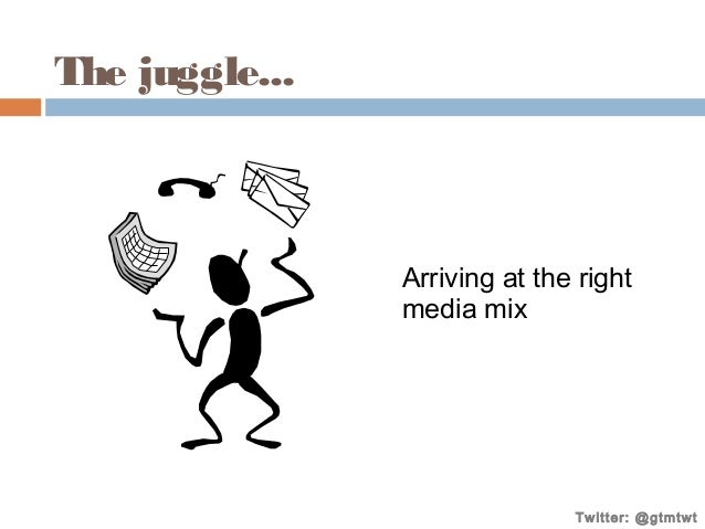 The juggle...  Arriving at the right media mix  Twitter: @gtmtwt