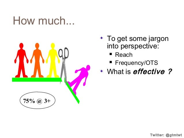 How much... To get some jargon into perspective:    Reach Frequency/OTS  What is effective ?  75% @ 3+  Twitter: @gtmtwt