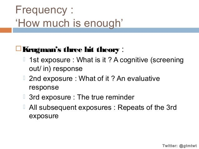 Frequency : 'How much is enough'  Krugman's three hit theory :  1st exposure : What is it ? A cognitive (screening out/ ...