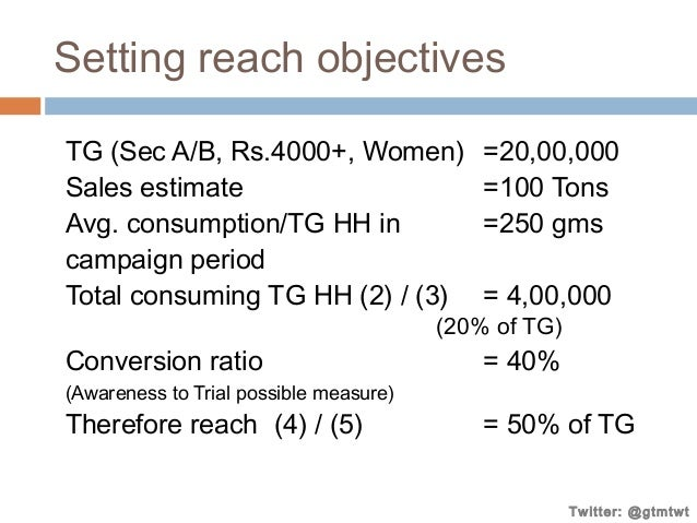 Setting reach objectives TG (Sec A/B, Rs.4000+, Women) Sales estimate Avg. consumption/TG HH in campaign period Total cons...