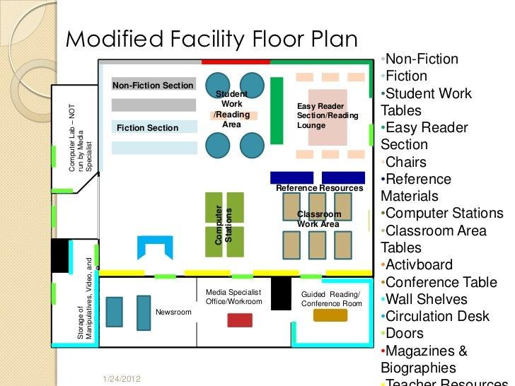 Media center facility plan for Media center plans