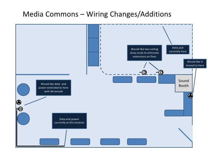 Media Commons – Wiring Changes/Additions<br />Data jack currently here<br />Would like two ceiling drop cords to eliminate...