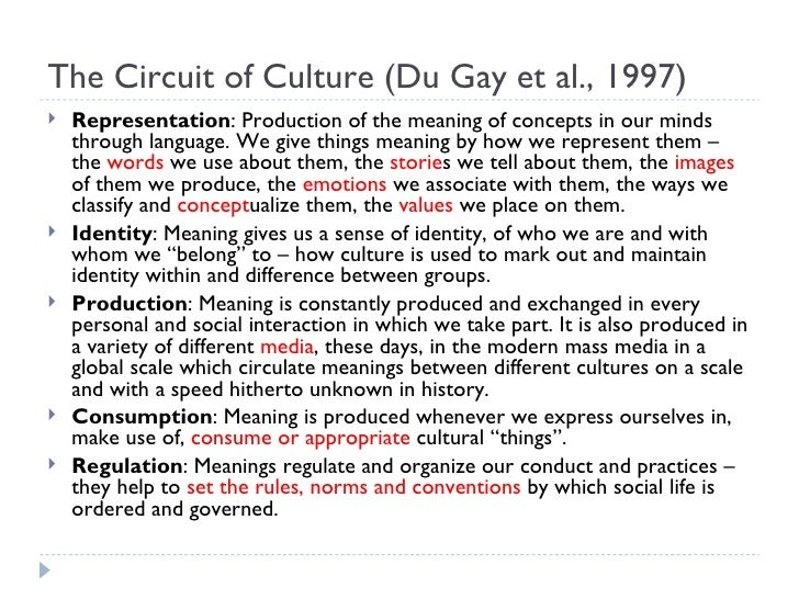 circuit of culture What is culture 'cultural processes' 'circuit of culture' different definitions of culture cultural processes-- making sense of the world and of our place as individuals, groups, communities and.