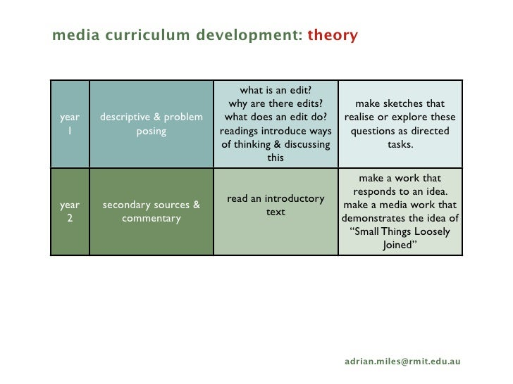 media that operate under the developmental theory