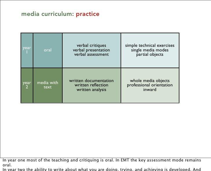 media curriculum: practice              year                      verbal critiques       simple technical exercises       ...
