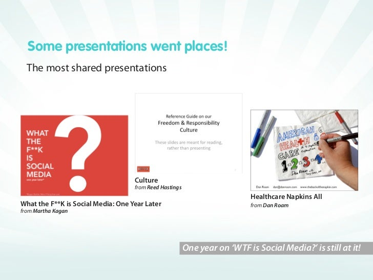 We saw an entire range of presentation formats!                               O DP   %                    PPS X   .%   ...