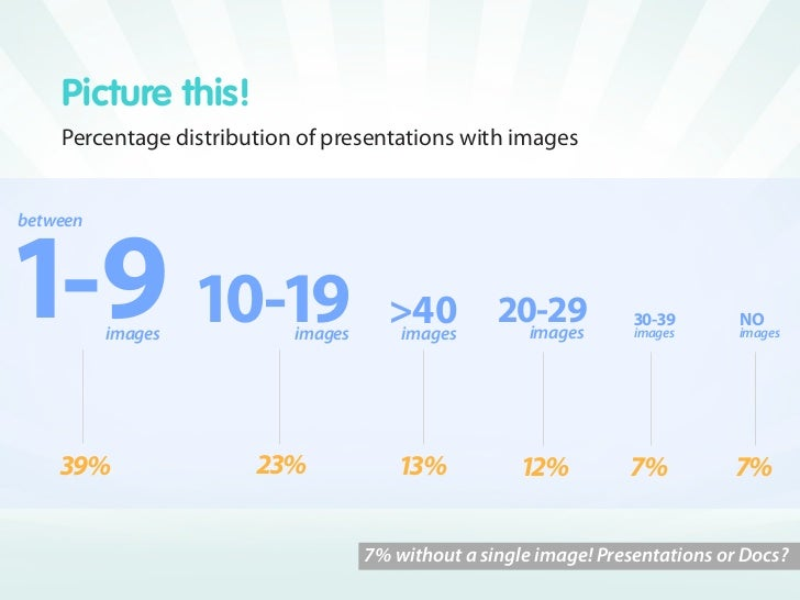 It was also about sizing it up!     . MB           the average size of a presentation                   . MB         t...