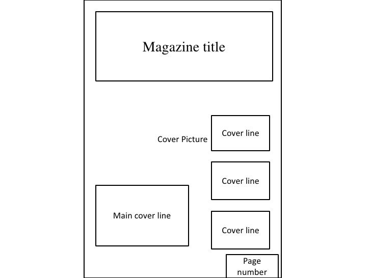 Magazine title                           Cover line           Cover Picture                           Cover lineMain cover...