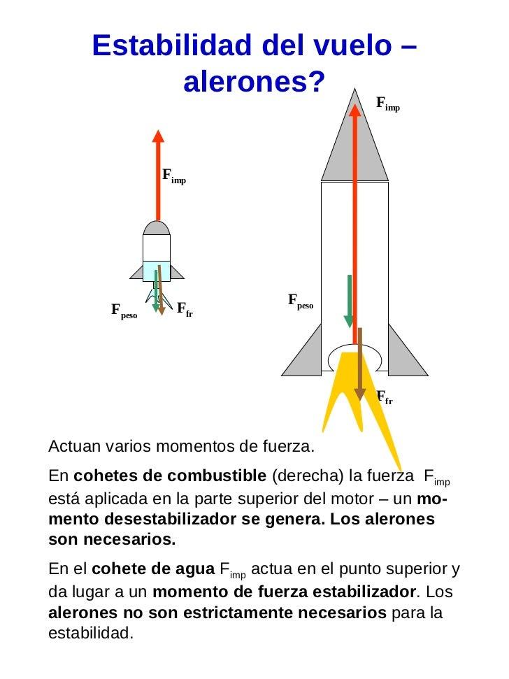 Vistoso Cohete Tema Wordpress Modelo - Colección De Plantillas De ...