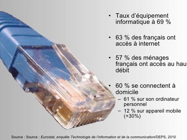 <ul><li>Taux d'équipement informatique à 69 % </li></ul><ul><li>63 % des français ont accès à internet </li></ul><ul><li>5...