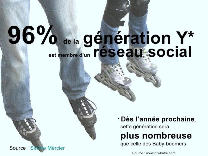 *  Dès l'année prochaine ,  cette génération sera  plus nombreuse   que celle des Baby-boomers 96%   de la  génération Y* ...