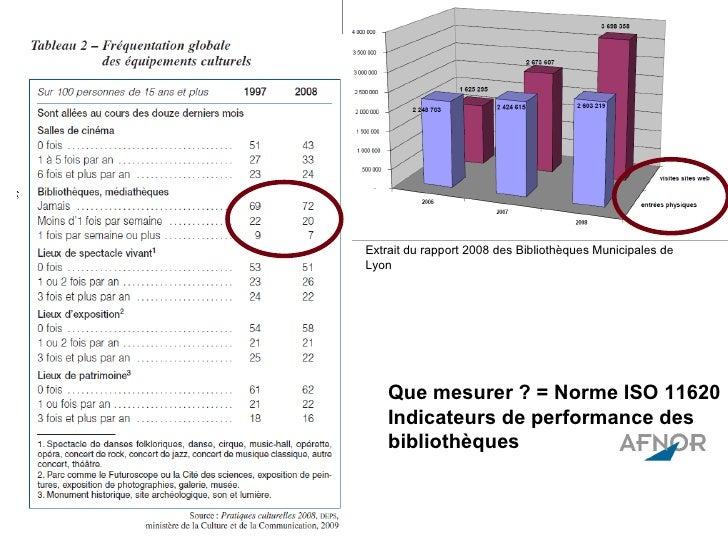 Que mesurer ? = Norme ISO 11620 Indicateurs de performance des bibliothèques Extrait du rapport 2008 des Bibliothèques Mun...