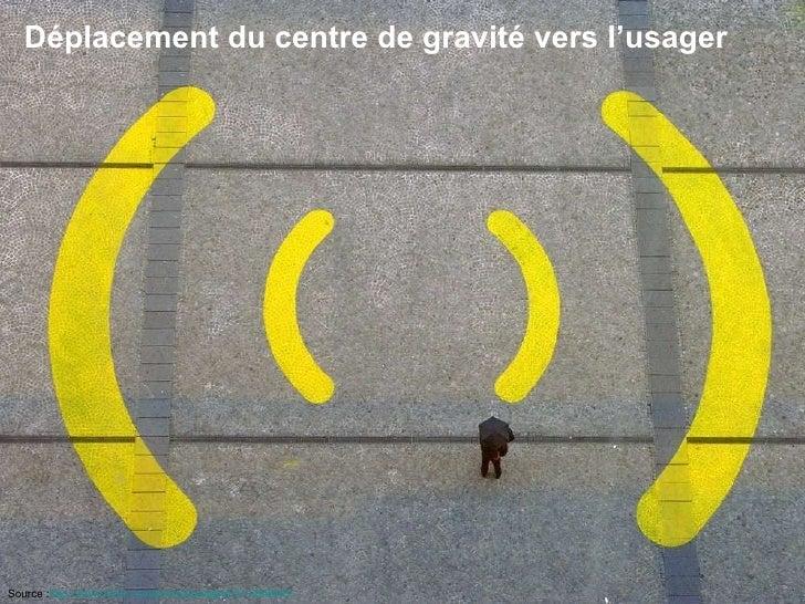 Déplacement du centre de gravité vers l'usager Source : http://www.flickr.com/photos/palagret/211289845/