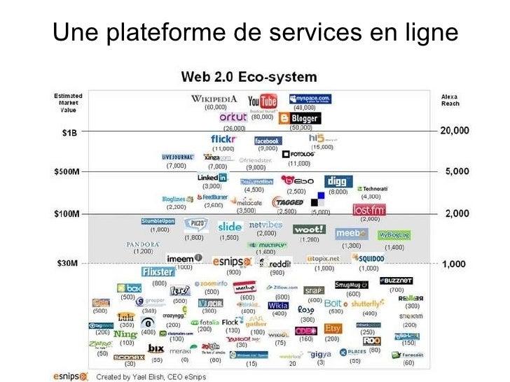 Une plateforme de services en ligne