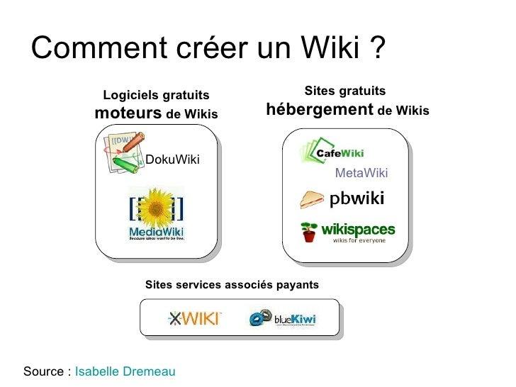 Comment créer un Wiki ? Source :  Isabelle  Dremeau DokuWiki Logiciels gratuits  moteurs  de Wikis Sites services associés...