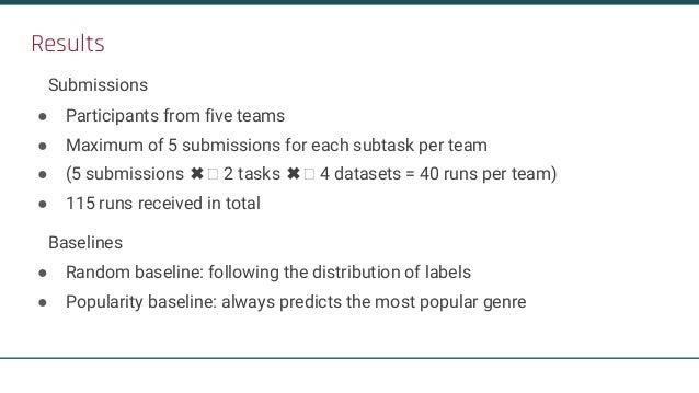 Per-track F-measure All labels (genres and subgenres) Per-label F-measure All labels (genres and subgenres) JKU DBIS Basel...