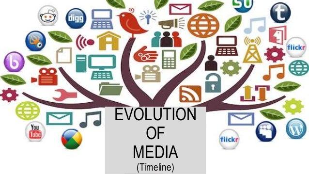 EVOLUTION OF MEDIA (Timeline)