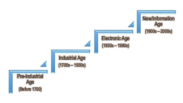 Timeline - Evolution of Media Slide 2