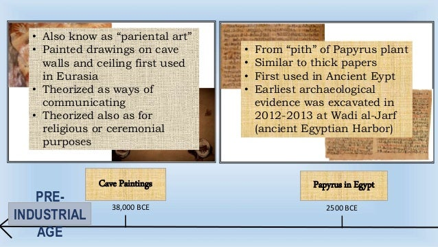 Timeline - Evolution of Media Slide 3