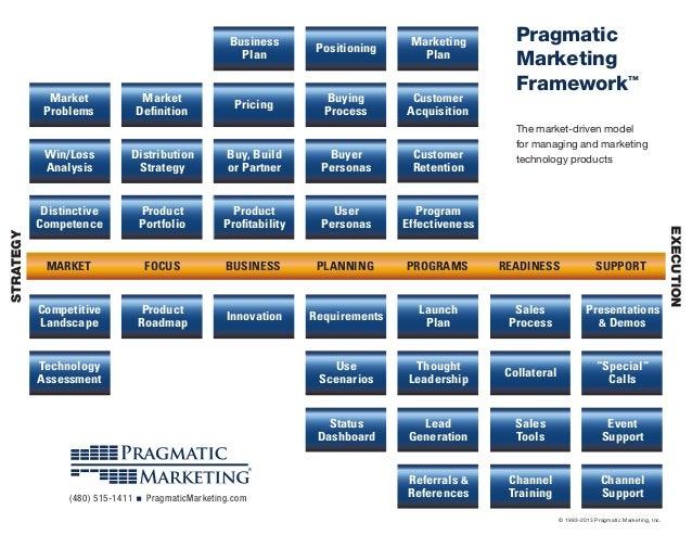 mediafiles pragmaticmarketing com pdf pragmatic