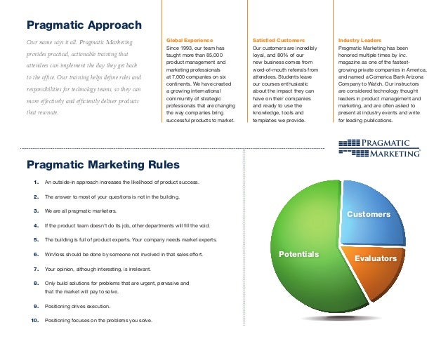 Mediafiles.pragmaticmarketing.com pdf pragmatic_marketingframework