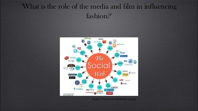 'What is the role of the media and film in influencing fashion?'  Figure 1. Source: social-media-strategy