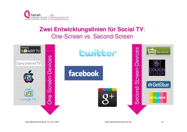 Zwei Entwicklungslinien für Social TV:                   One Screen vs Second Screen                   One-Screen vs. Seco...