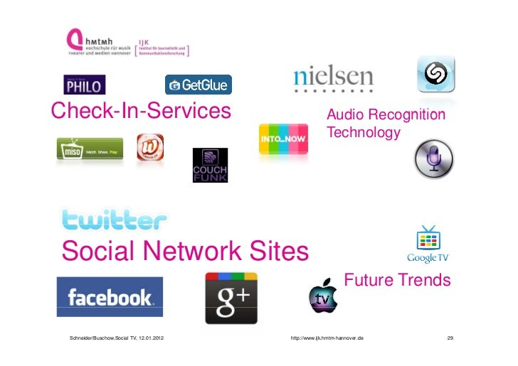 Check-In-Services                                         Audio Recognition                                               ...